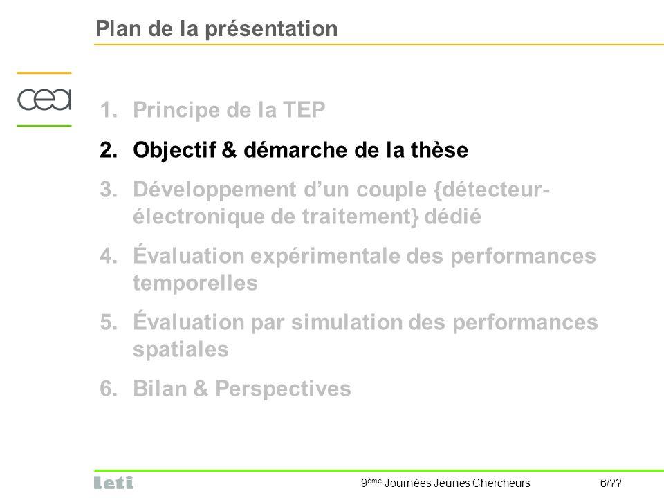 9 ème Journées Jeunes Chercheurs 6/?? Plan de la présentation 1.Principe de la TEP 2.Objectif & démarche de la thèse 3.Développement dun couple {détec