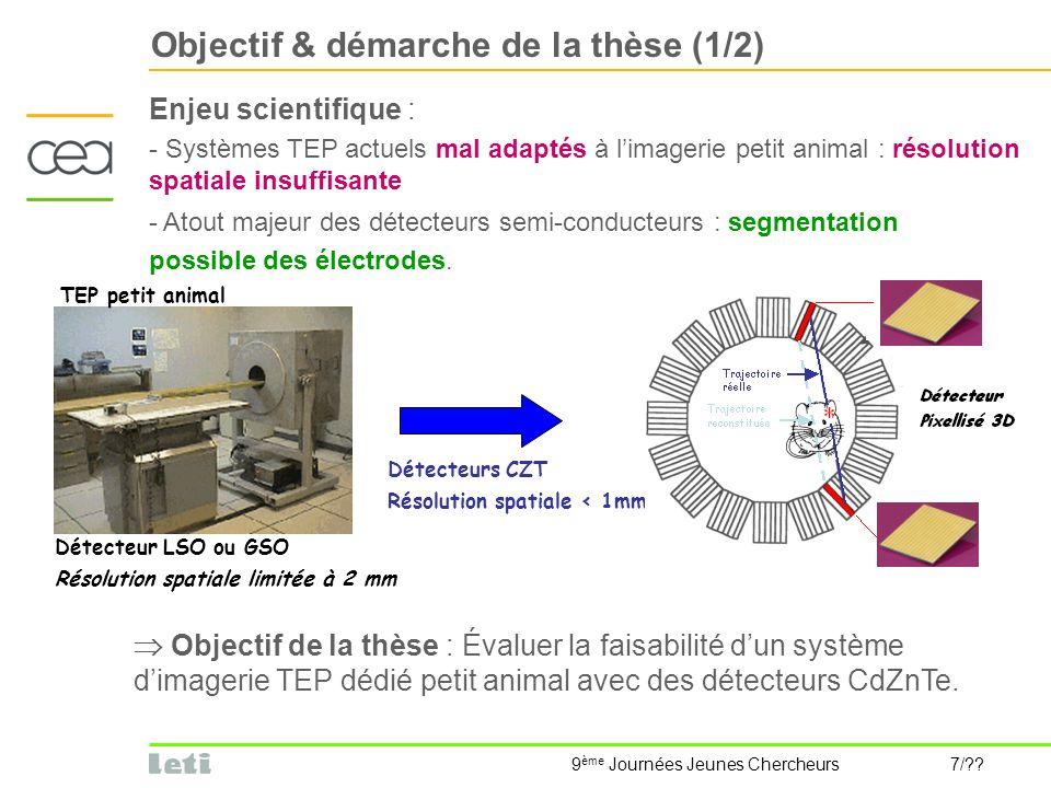 9 ème Journées Jeunes Chercheurs 7/?? Objectif & démarche de la thèse (1/2) Objectif de la thèse : Évaluer la faisabilité dun système dimagerie TEP dé