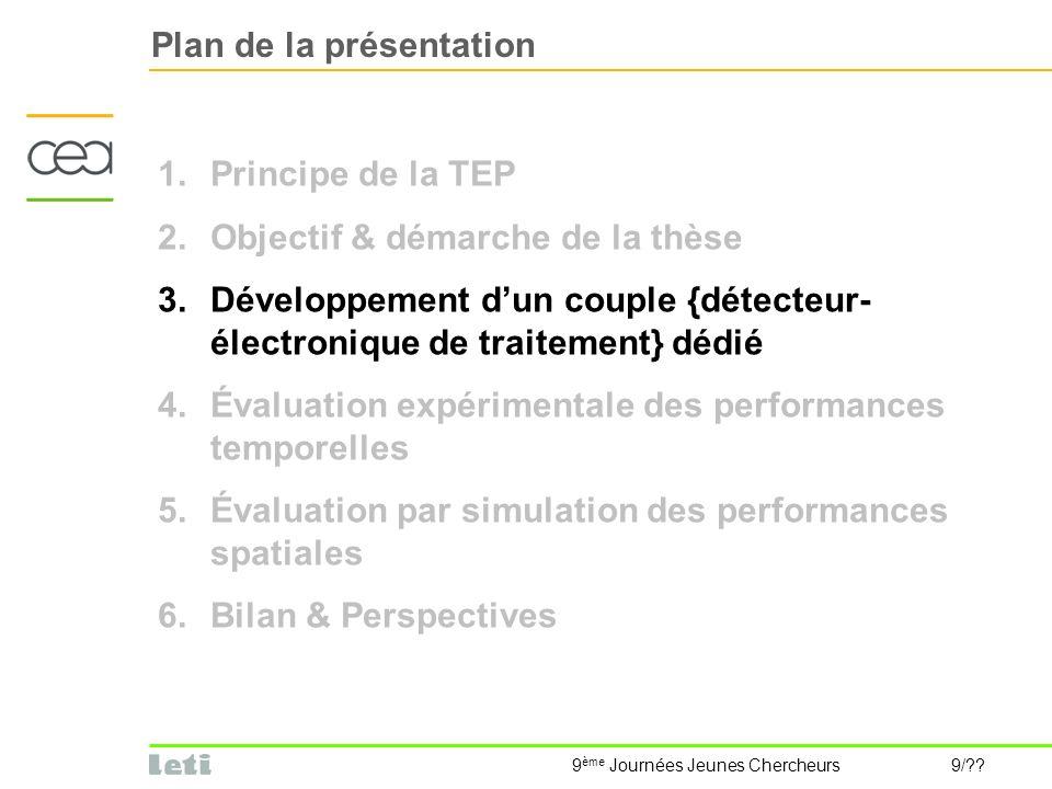 9 ème Journées Jeunes Chercheurs 9/?? Plan de la présentation 1.Principe de la TEP 2.Objectif & démarche de la thèse 3.Développement dun couple {détec