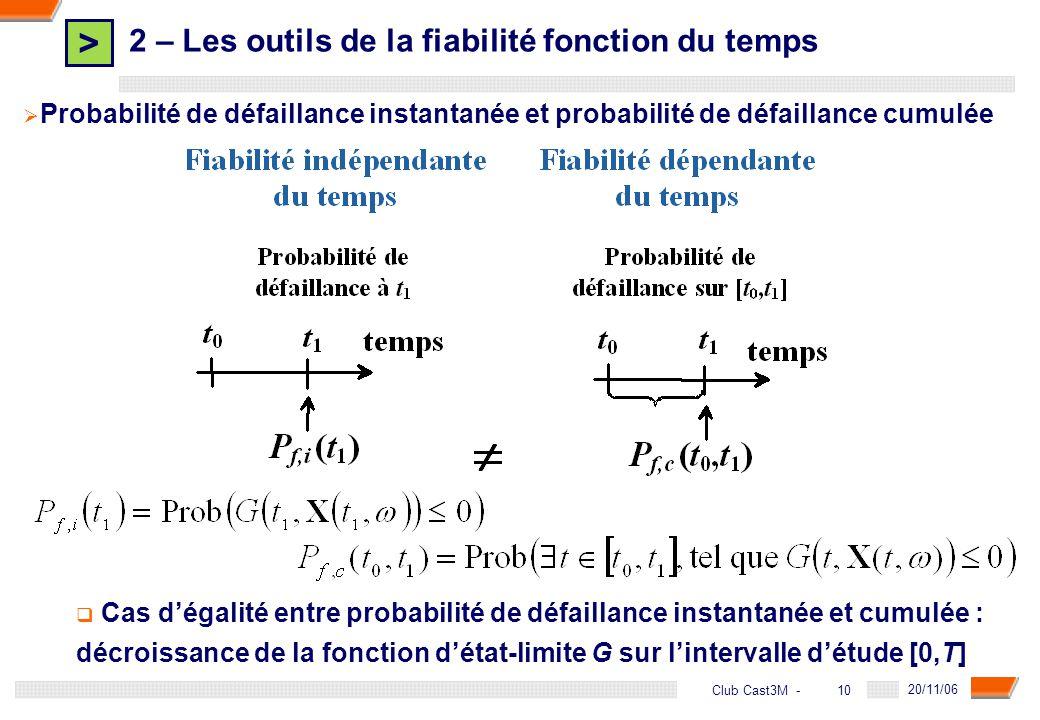 > 10 DGA - 20/11/06 10Club Cast3M - 2 – Les outils de la fiabilité fonction du temps Probabilité de défaillance instantanée et probabilité de défailla