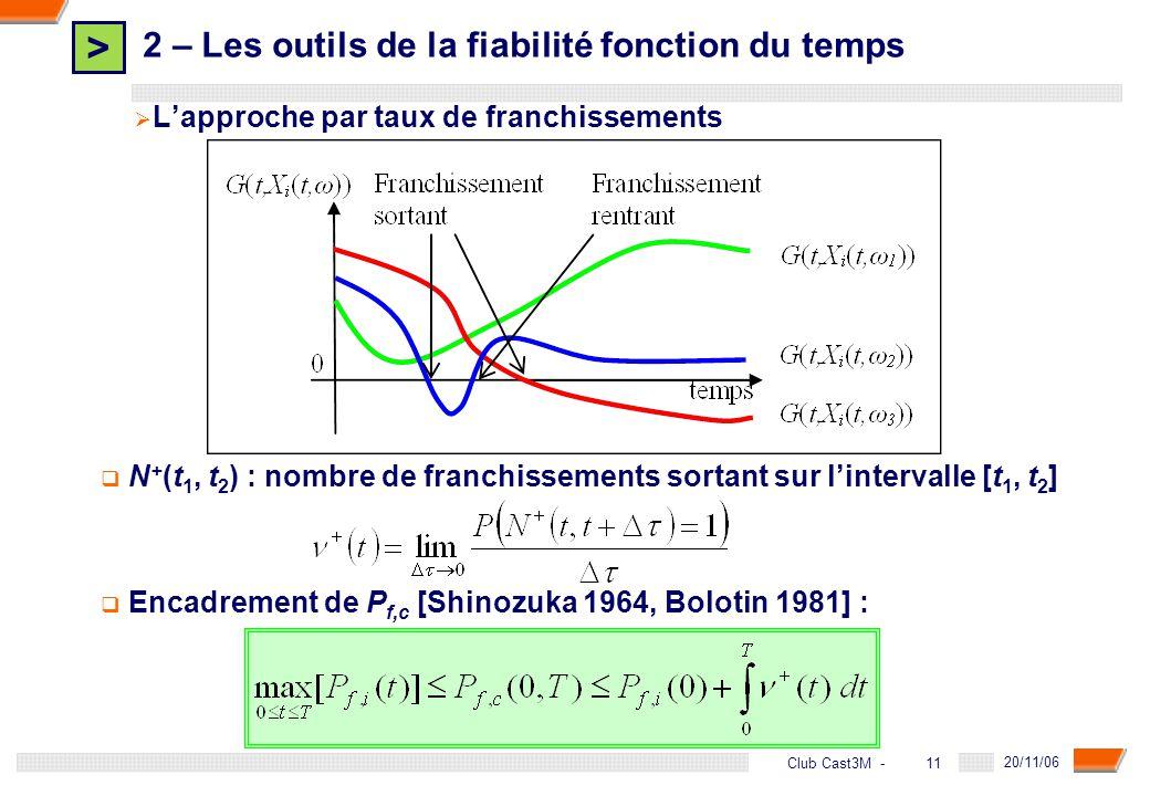 > 11 DGA - 20/11/06 11Club Cast3M - 2 – Les outils de la fiabilité fonction du temps Lapproche par taux de franchissements N + (t 1, t 2 ) : nombre de