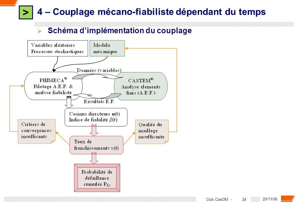 > 24 DGA - 20/11/06 24Club Cast3M - 4 – Couplage mécano-fiabiliste dépendant du temps Schéma dimplémentation du couplage