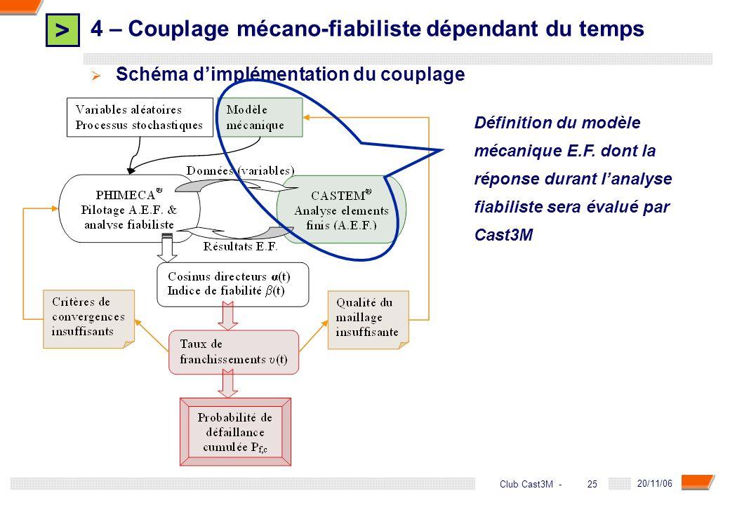 > 25 DGA - 20/11/06 25Club Cast3M - Schéma dimplémentation du couplage Définition du modèle mécanique E.F. dont la réponse durant lanalyse fiabiliste