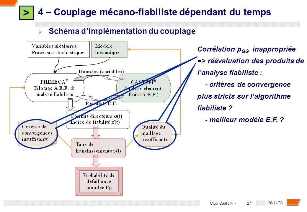 > 27 DGA - 20/11/06 27Club Cast3M - Schéma dimplémentation du couplage Corrélation ρ GG inappropriée => réévaluation des produits de lanalyse fiabilis