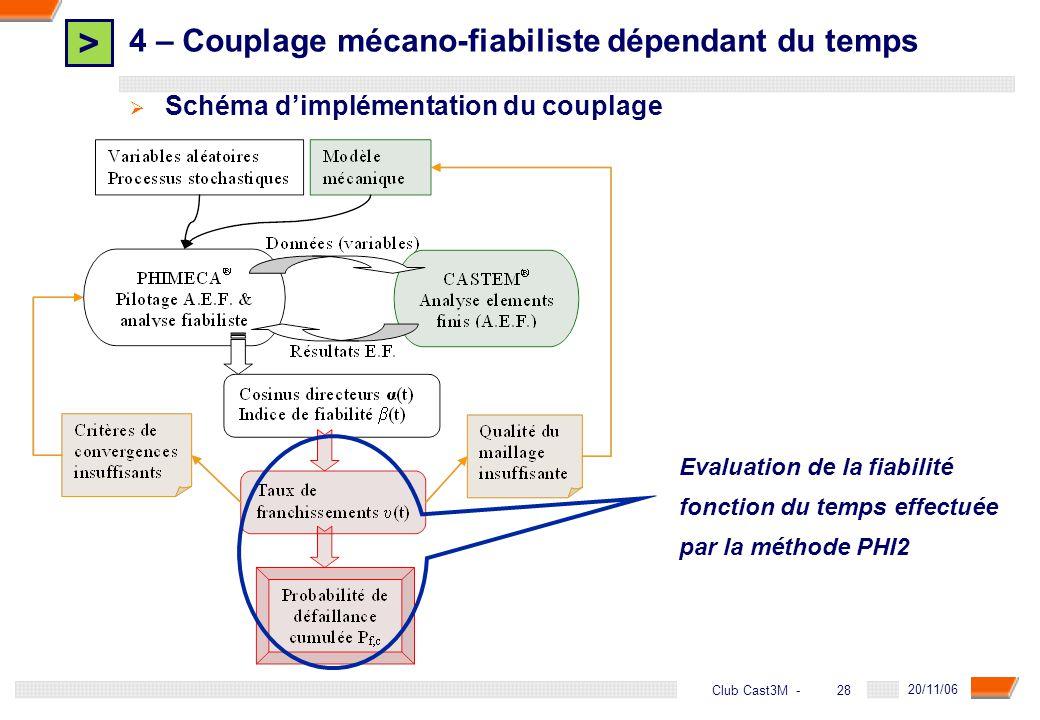 > 28 DGA - 20/11/06 28Club Cast3M - Schéma dimplémentation du couplage Evaluation de la fiabilité fonction du temps effectuée par la méthode PHI2 4 –