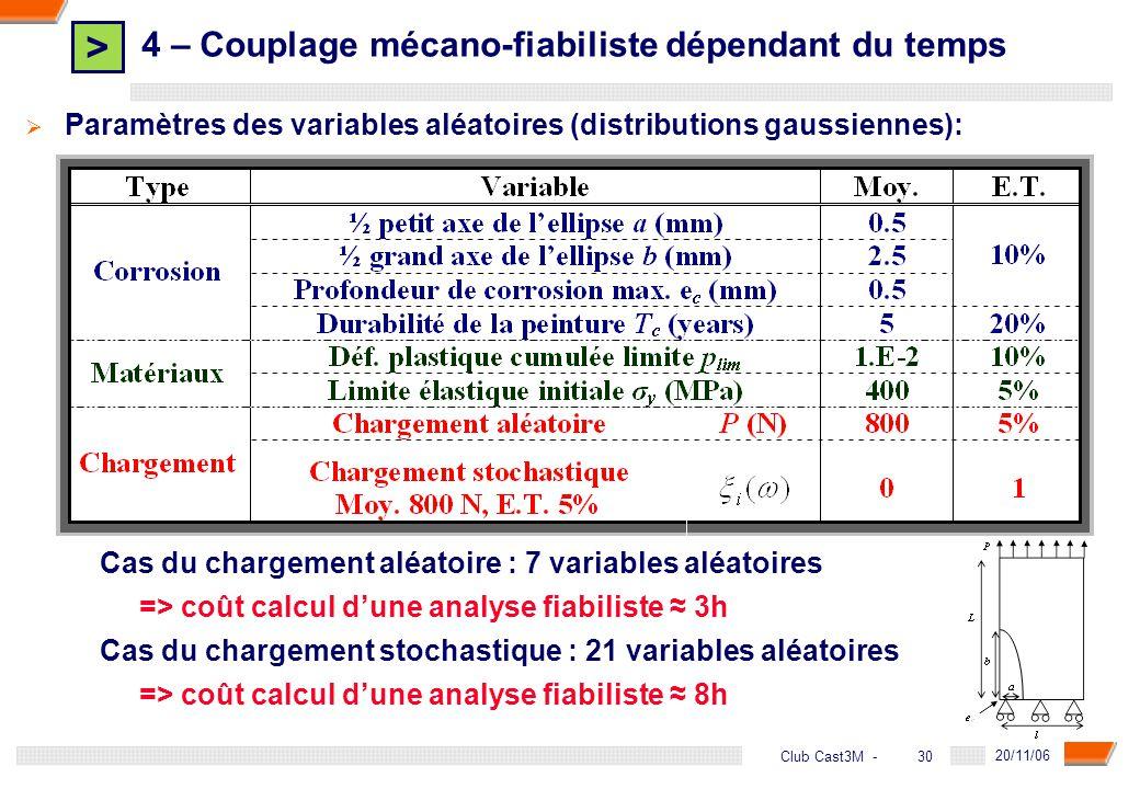 > 30 DGA - 20/11/06 30Club Cast3M - Paramètres des variables aléatoires (distributions gaussiennes): Cas du chargement aléatoire : 7 variables aléatoi