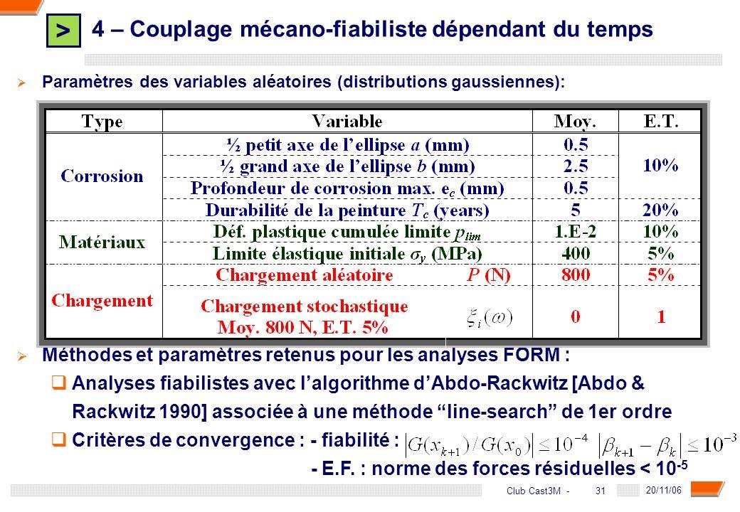 > 31 DGA - 20/11/06 31Club Cast3M - Méthodes et paramètres retenus pour les analyses FORM : Analyses fiabilistes avec lalgorithme dAbdo-Rackwitz [Abdo