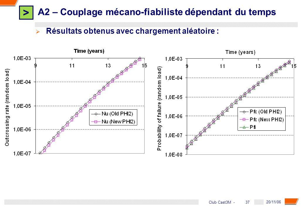 > 37 DGA - 20/11/06 37Club Cast3M - Résultats obtenus avec chargement aléatoire : A2 – Couplage mécano-fiabiliste dépendant du temps