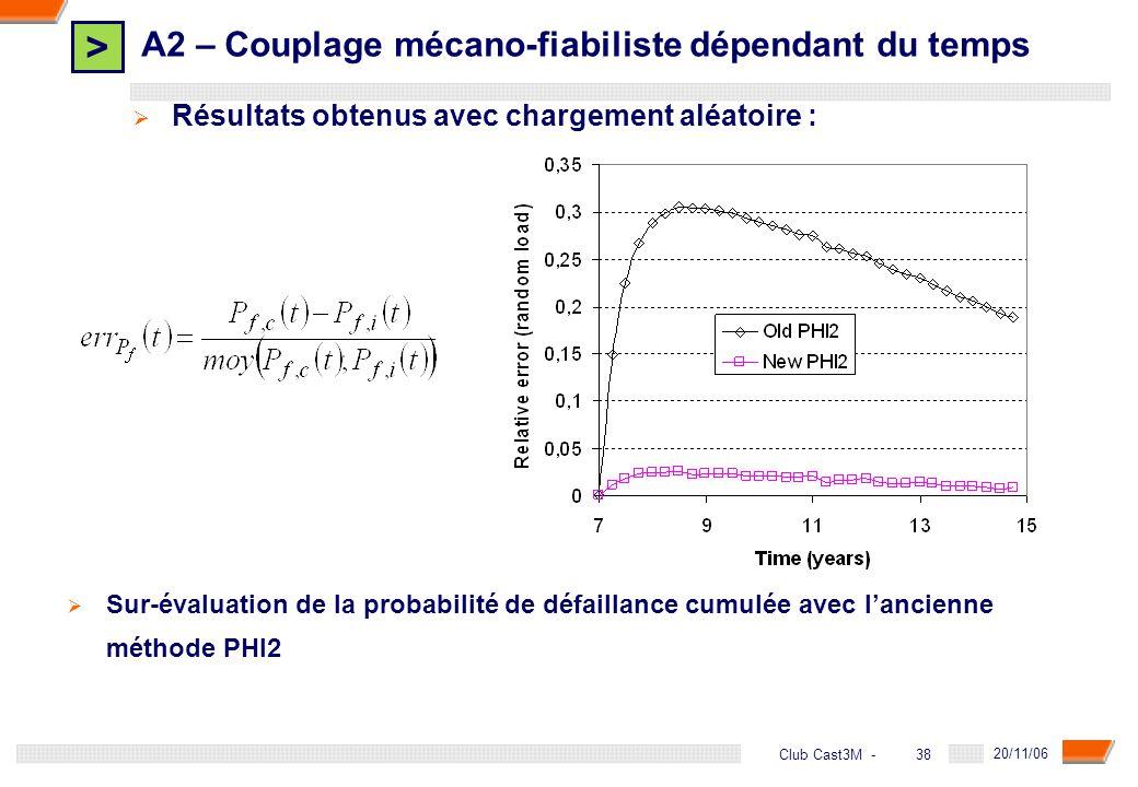 > 38 DGA - 20/11/06 38Club Cast3M - Sur-évaluation de la probabilité de défaillance cumulée avec lancienne méthode PHI2 A2 – Couplage mécano-fiabilist