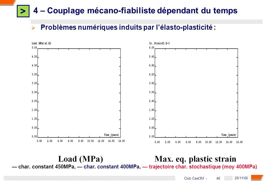 > 46 DGA - 20/11/06 46Club Cast3M - Problèmes numériques induits par lélasto-plasticité : char. constant 450MPa, char. constant 400MPa, trajectoire ch