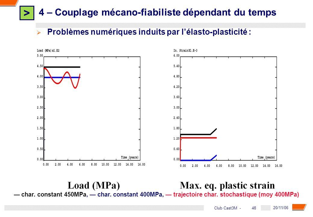 > 48 DGA - 20/11/06 48Club Cast3M - Problèmes numériques induits par lélasto-plasticité : char. constant 450MPa, char. constant 400MPa, trajectoire ch