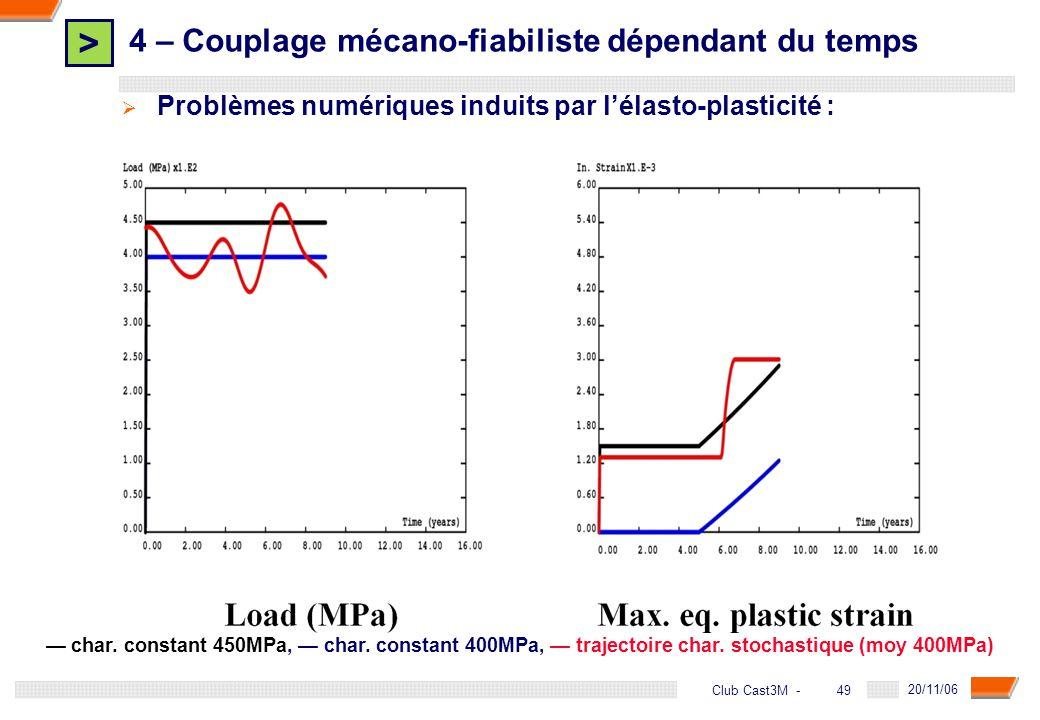> 49 DGA - 20/11/06 49Club Cast3M - Problèmes numériques induits par lélasto-plasticité : char. constant 450MPa, char. constant 400MPa, trajectoire ch