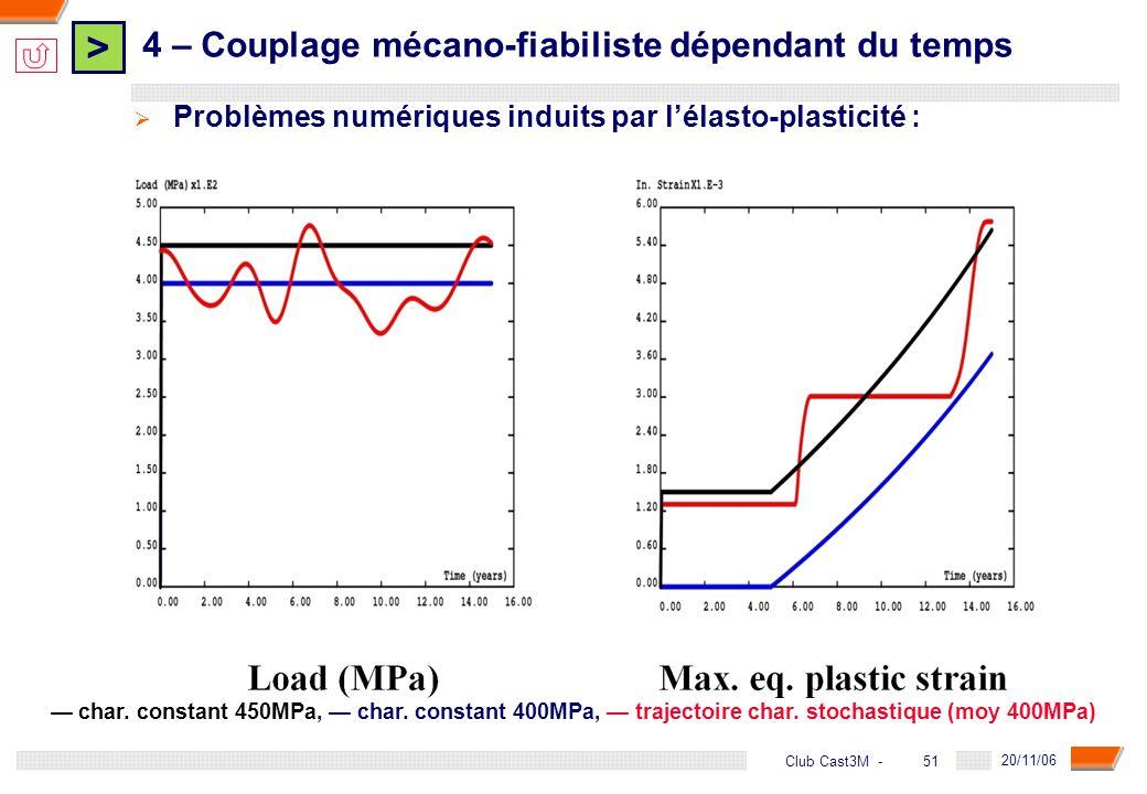 > 51 DGA - 20/11/06 51Club Cast3M - Problèmes numériques induits par lélasto-plasticité : char. constant 450MPa, char. constant 400MPa, trajectoire ch