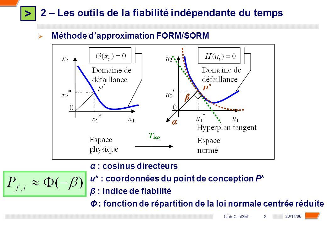 > 8 DGA - 20/11/06 8Club Cast3M - 2 – Les outils de la fiabilité indépendante du temps α : cosinus directeurs u* : coordonnées du point de conception