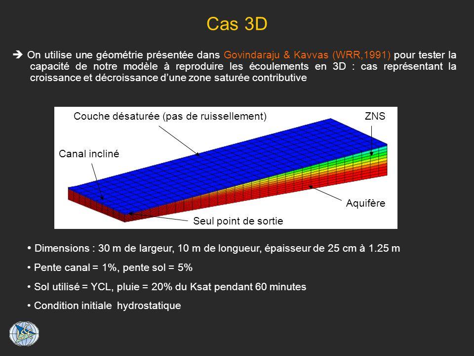 Cas 3D On utilise une géométrie présentée dans Govindaraju & Kavvas (WRR,1991) pour tester la capacité de notre modèle à reproduire les écoulements en