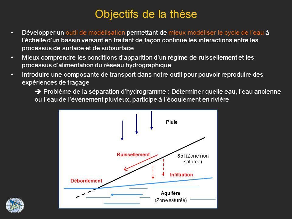Objectifs de la thèse Développer un outil de modélisation permettant de mieux modéliser le cycle de leau à léchelle dun bassin versant en traitant de