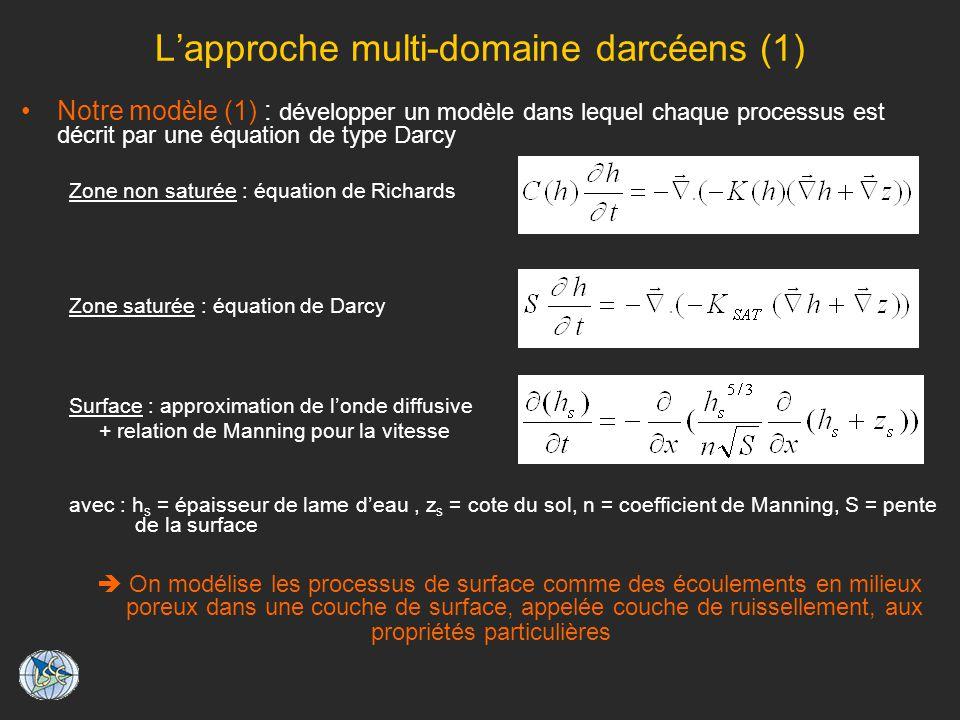 Lapproche multi-domaine darcéens (1) Notre modèle (1) : développer un modèle dans lequel chaque processus est décrit par une équation de type Darcy Zone non saturée : équation de Richards Zone saturée : équation de Darcy Surface : approximation de londe diffusive + relation de Manning pour la vitesse avec : h s = épaisseur de lame deau, z s = cote du sol, n = coefficient de Manning, S = pente de la surface On modélise les processus de surface comme des écoulements en milieux poreux dans une couche de surface, appelée couche de ruissellement, aux propriétés particulières