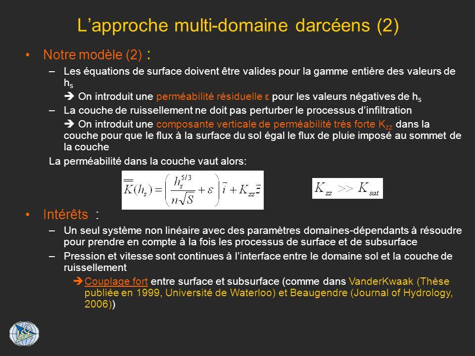 Notre modèle (2) : –Les équations de surface doivent être valides pour la gamme entière des valeurs de h s On introduit une perméabilité résiduelle ε