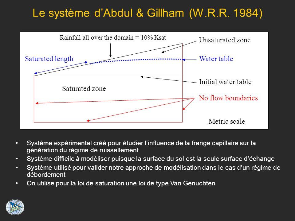 Le système dAbdul & Gillham (W.R.R. 1984) Système expérimental créé pour étudier linfluence de la frange capillaire sur la génération du régime de rui