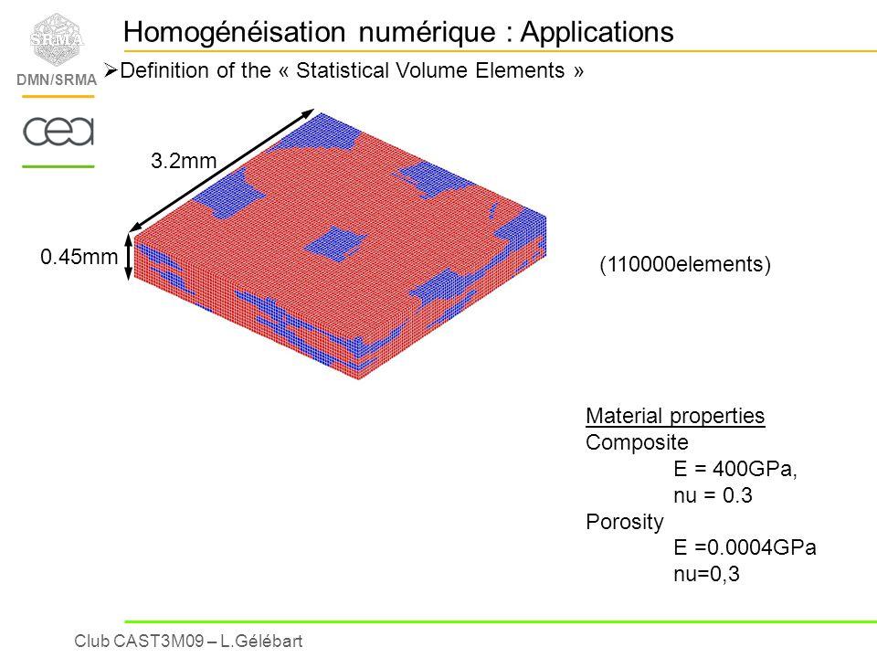 Club CAST3M09 – L.Gélébart DMN/SRMA Material properties Composite E = 400GPa, nu = 0.3 Porosity E =0.0004GPa nu=0,3 0.45mm 3.2mm (110000elements) Defi