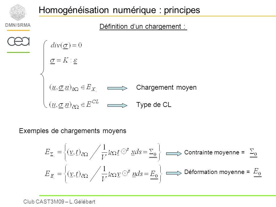 Club CAST3M09 – L.Gélébart DMN/SRMA Chargement moyen Type de CL Homogénéisation numérique : principes Définition dun chargement : Exemples de chargeme