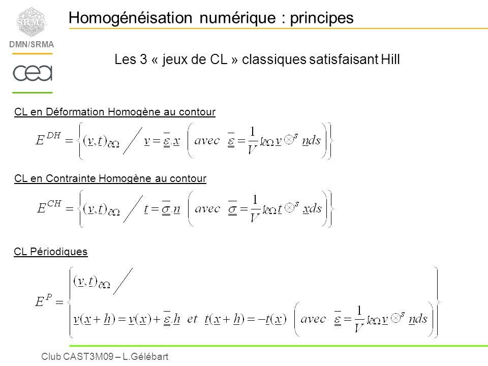 Club CAST3M09 – L.Gélébart DMN/SRMA Les 3 « jeux de CL » classiques satisfaisant Hill CL en Contrainte Homogène au contour CL en Déformation Homogène