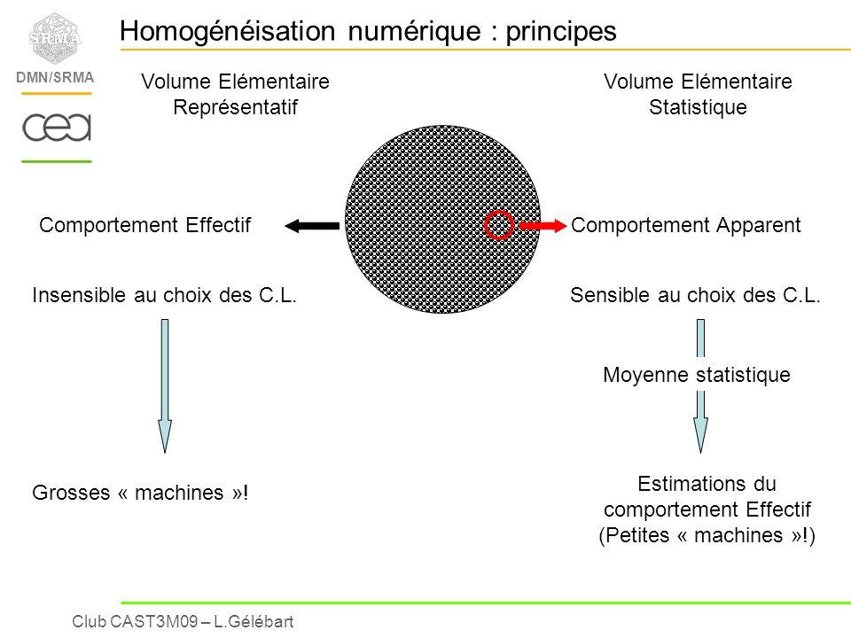 Club CAST3M09 – L.Gélébart DMN/SRMA Homogénéisation numérique : principes Propriétés en élasticité est une estimation de est une borne supérieure de Moyenne statistique sur un grand nombre de VES est une borne inférieure de taille des VESÉcart entre les bornes Vitesse de convergence statistique Durée de chaque calcul Compromis temps/précision
