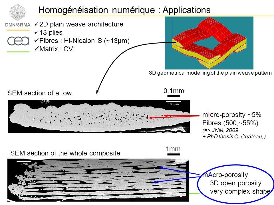 Club CAST3M09 – L.Gélébart DMN/SRMA 2D plain weave architecture 13 plies Fibres : Hi-Nicalon S (~13µm) Matrix : CVI 3D geometrical modelling of the pl