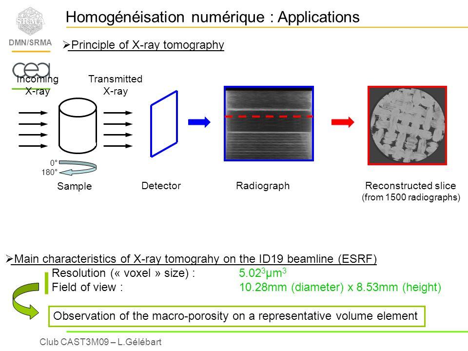Club CAST3M09 – L.Gélébart DMN/SRMA A 3D visualization of the microstructure ~3mm Homogénéisation numérique : Applications