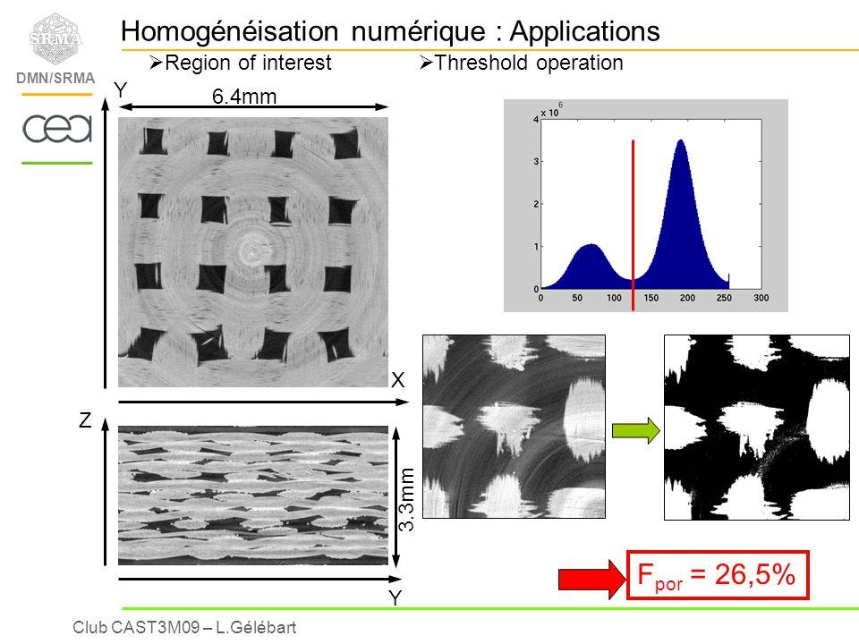 Club CAST3M09 – L.Gélébart DMN/SRMA X Y Y Z Region of interest Threshold operation 6.4mm 3.3mm F por = 26,5% Homogénéisation numérique : Applications