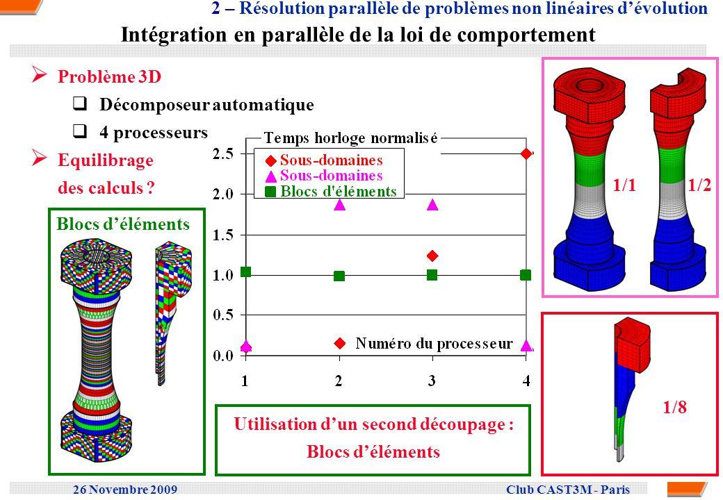 26 Novembre 2009 Club CAST3M - Paris Intégration en parallèle de la loi de comportement Problème 3D Décomposeur automatique 4 processeurs Equilibrage