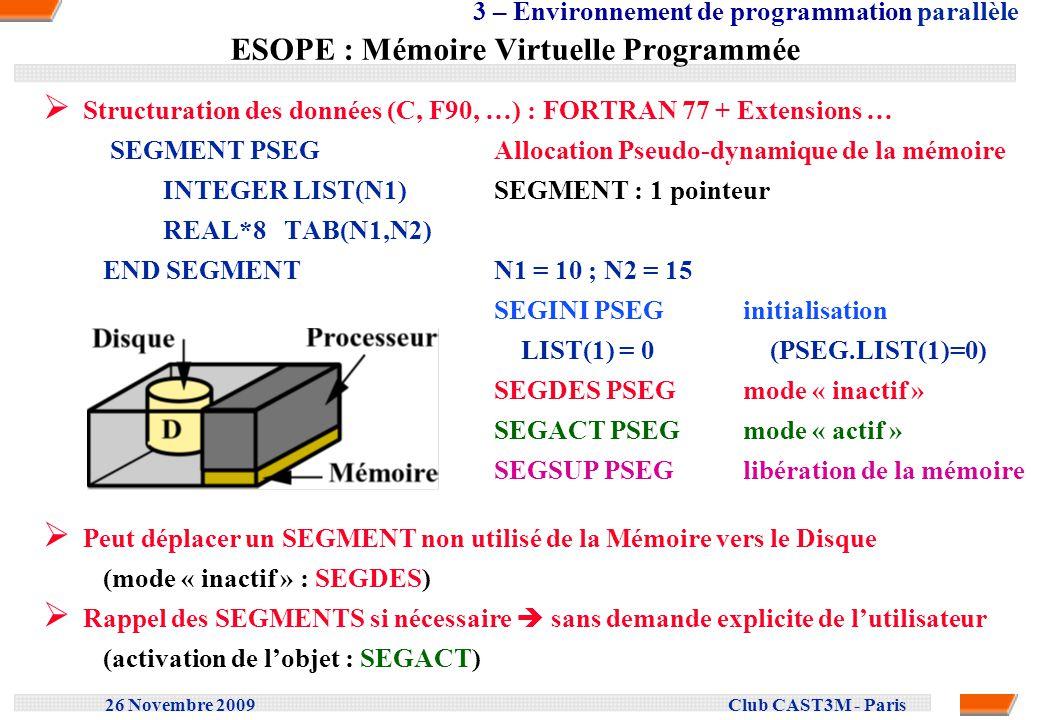 26 Novembre 2009 Club CAST3M - Paris ESOPE : Mémoire Virtuelle Programmée Structuration des données (C, F90, …) : FORTRAN 77 + Extensions … SEGMENT PS