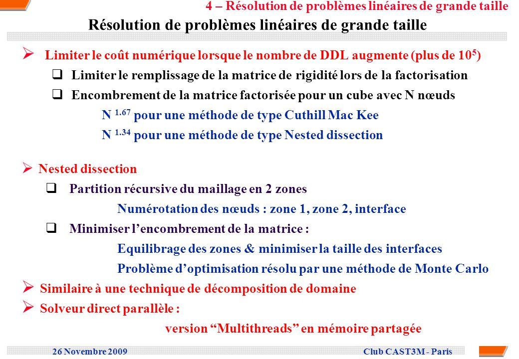 26 Novembre 2009 Club CAST3M - Paris Résolution de problèmes linéaires de grande taille Limiter le coût numérique lorsque le nombre de DDL augmente (p