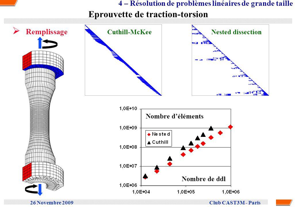 26 Novembre 2009 Club CAST3M - Paris Eprouvette de traction-torsion Remplissage Cuthill-McKee Nested dissection 4 – Résolution de problèmes linéaires