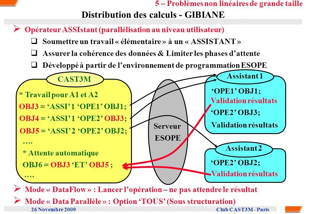 26 Novembre 2009 Club CAST3M - Paris Assistant 2 Assistant 1 CAST3M Serveur ESOPE Distribution des calculs - GIBIANE Opérateur ASSIstant (parallélisat