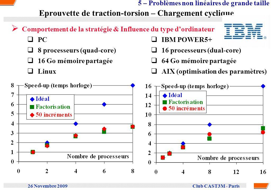 26 Novembre 2009 Club CAST3M - Paris Contrainte équivalente de Mises Traction - torsion Eprouvette de traction-torsion – Chargement cyclique Génératio