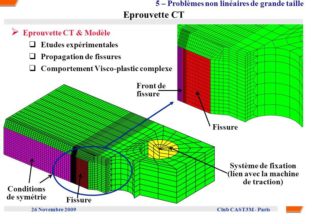 26 Novembre 2009 Club CAST3M - Paris Eprouvette CT Eprouvette CT & Modèle Etudes expérimentales Propagation de fissures Comportement Visco-plastic com