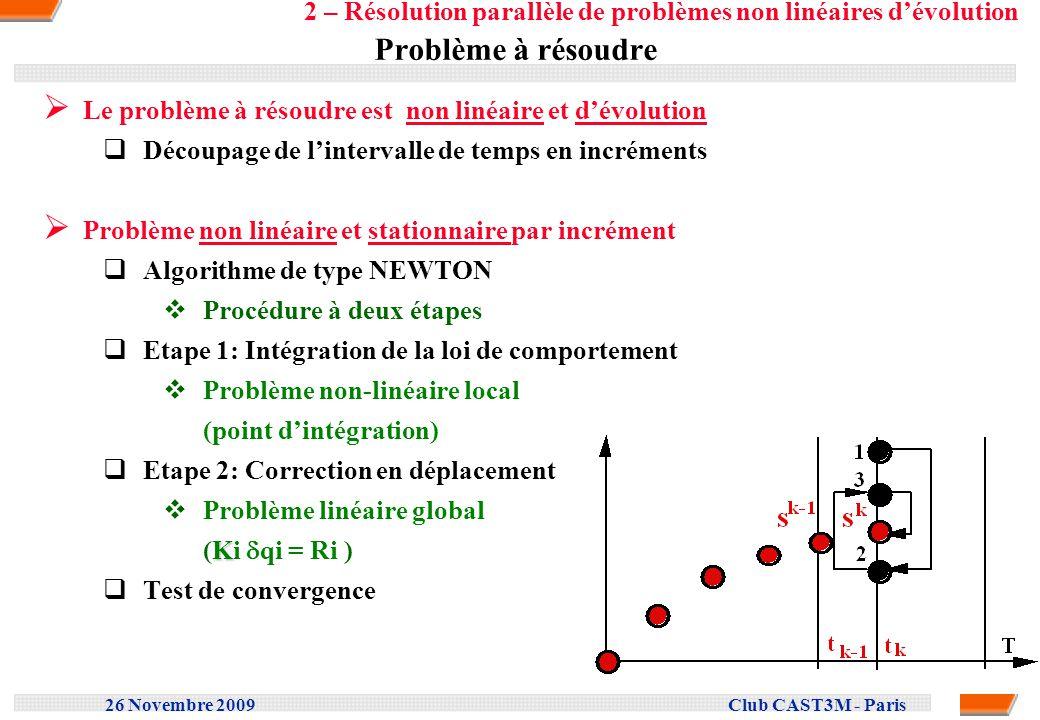 26 Novembre 2009 Club CAST3M - Paris Problème à résoudre Le problème à résoudre est non linéaire et dévolution Découpage de lintervalle de temps en in