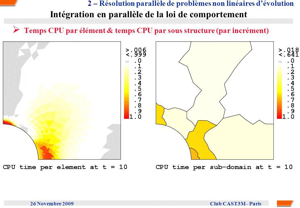 26 Novembre 2009 Club CAST3M - Paris Intégration en parallèle de la loi de comportement Temps CPU par élément & temps CPU par blocs déléments (par incrément) 2 – Résolution parallèle de problèmes non linéaires dévolution