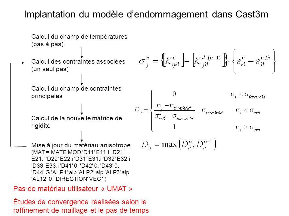 Implantation du modèle dendommagement dans Cast3m Calcul du champ de températures (pas à pas) Calcul des contraintes associées (un seul pas) Calcul du champ de contraintes principales Calcul de la nouvelle matrice de rigidité Mise à jour du matériau anisotrope (MAT = MATE MOD D11 E11.i D21 E21.i D22 E22.i D31 E31.i D32 E32.i D33 E33.i D41 0.