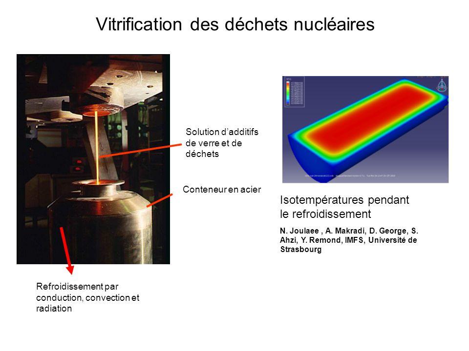 Vitrification des déchets nucléaires Isotempératures pendant le refroidissement N.