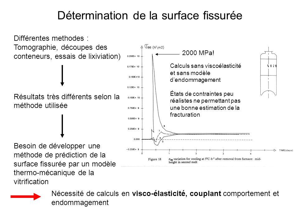 Détermination de la surface fissurée Nécessité de calculs en visco-élasticité, couplant comportement et endommagement 2000 MPa! Calculs sans viscoélas