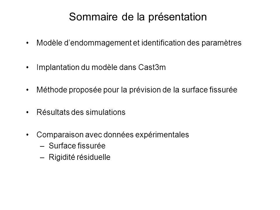 Sommaire de la présentation Modèle dendommagement et identification des paramètres Implantation du modèle dans Cast3m Méthode proposée pour la prévision de la surface fissurée Résultats des simulations Comparaison avec données expérimentales –Surface fissurée –Rigidité résiduelle