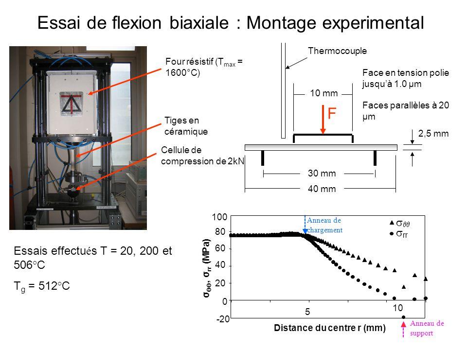Four résistif (T max = 1600°C) Tiges en céramique Cellule de compression de 2kN Essai de flexion biaxiale : Montage experimental Face en tension polie