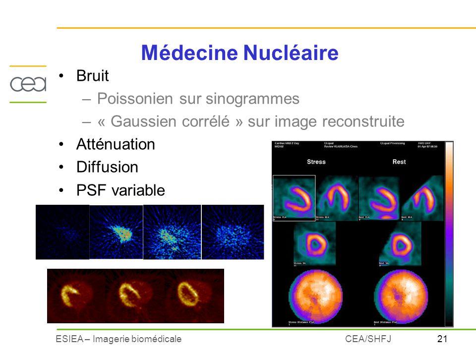21ESIEA – Imagerie biomédicaleCEA/SHFJ Médecine Nucléaire Bruit –Poissonien sur sinogrammes –« Gaussien corrélé » sur image reconstruite Atténuation D