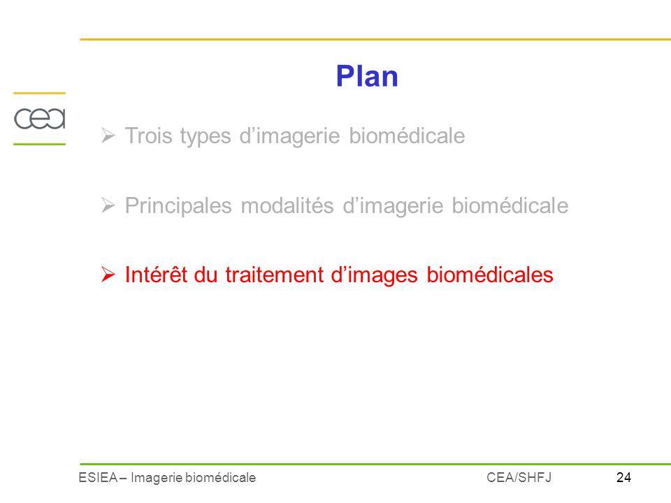24ESIEA – Imagerie biomédicaleCEA/SHFJ Plan Trois types dimagerie biomédicale Principales modalités dimagerie biomédicale Intérêt du traitement dimage