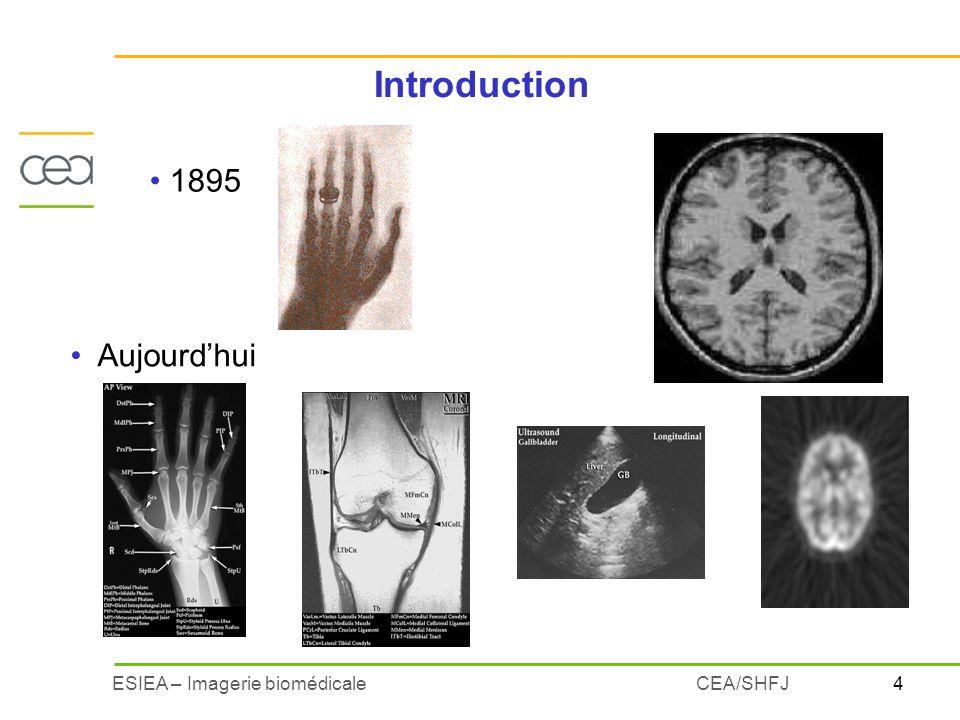 4ESIEA – Imagerie biomédicaleCEA/SHFJ Aujourdhui Introduction 1895