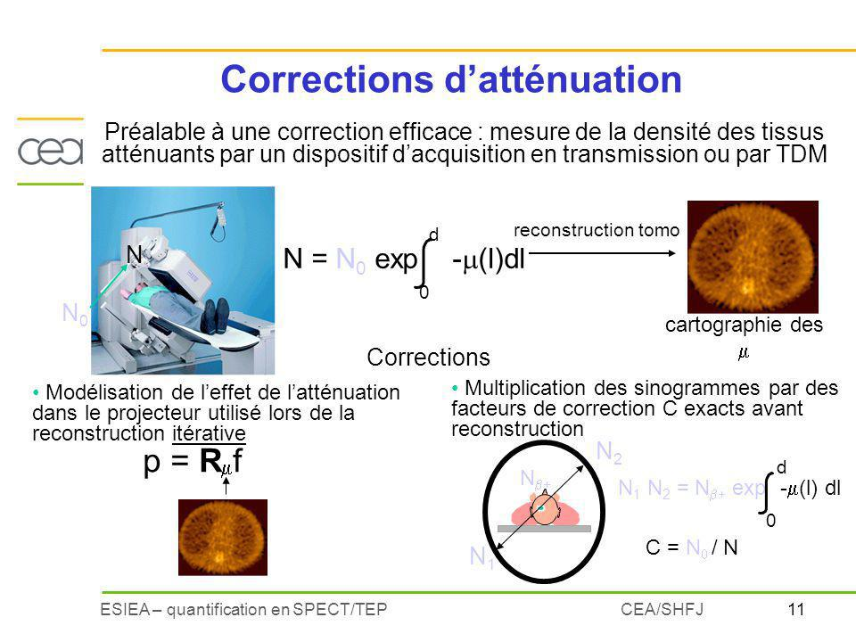11ESIEA – quantification en SPECT/TEPCEA/SHFJ Préalable à une correction efficace : mesure de la densité des tissus atténuants par un dispositif dacquisition en transmission ou par TDM N = N 0 exp - (l)dl d 0 N0N0 cartographie des reconstruction tomo N Corrections Modélisation de leffet de latténuation dans le projecteur utilisé lors de la reconstruction itérative Multiplication des sinogrammes par des facteurs de correction C exacts avant reconstruction p = R f N1N1 N2N2 N 1 N 2 = N + exp - (l) dl 0 d N + C = N / N Corrections datténuation
