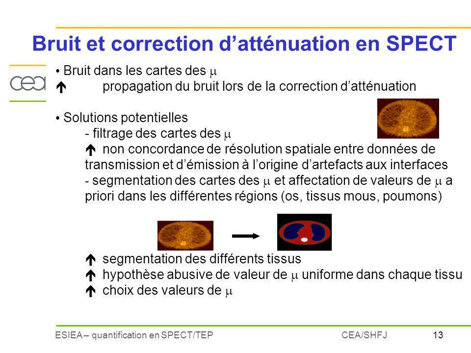 13ESIEA – quantification en SPECT/TEPCEA/SHFJ Bruit et correction datténuation en SPECT Bruit dans les cartes des épropagation du bruit lors de la cor