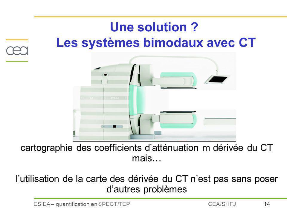 14ESIEA – quantification en SPECT/TEPCEA/SHFJ Une solution ? Les systèmes bimodaux avec CT cartographie des coefficients datténuation m dérivée du CT